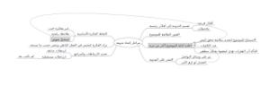 مراحل إعداد تدوينة